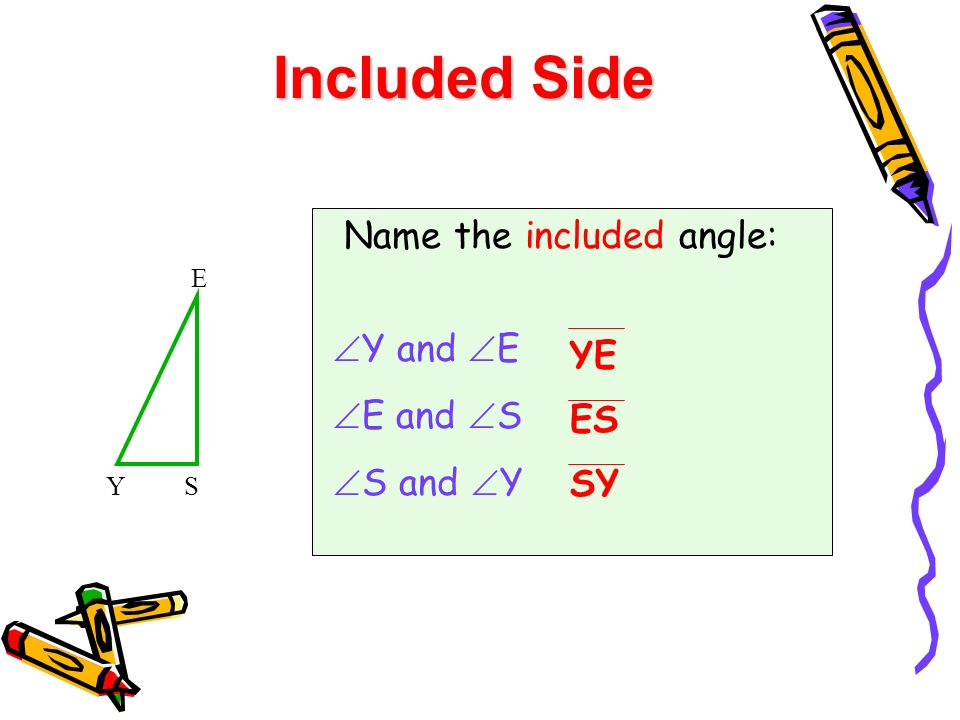 Name the included angle: Y and E E and S S and Y Included Side SY E YE ES SY