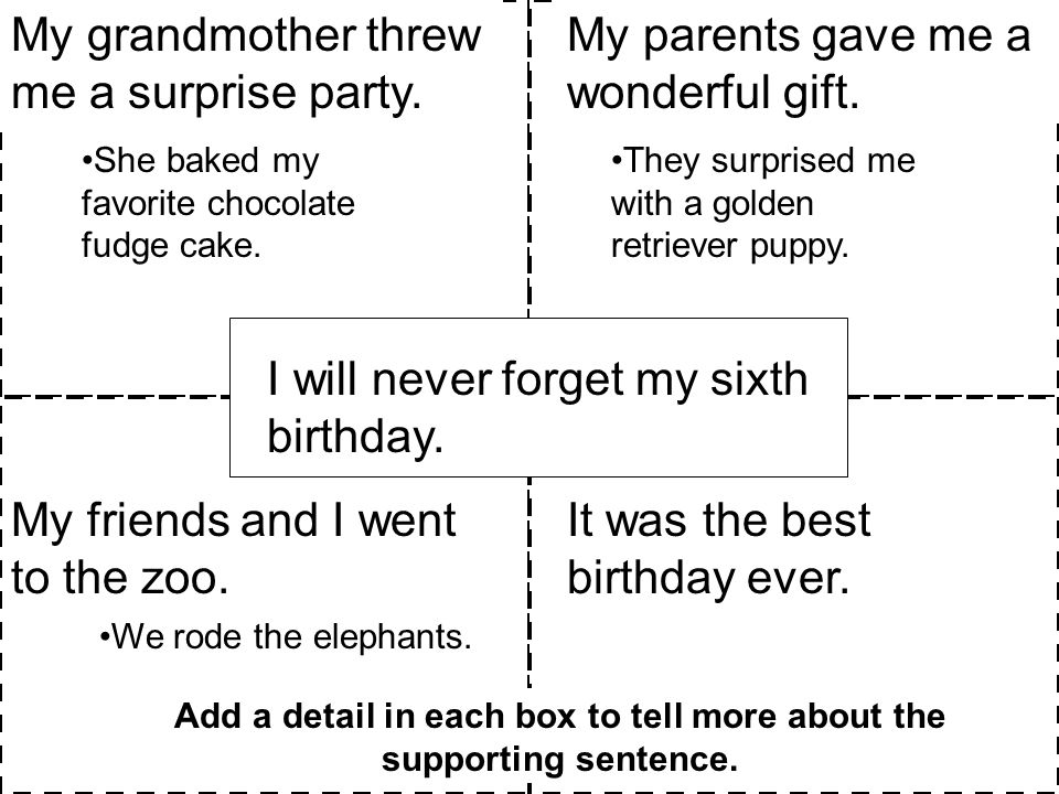 Expanding the Paragraph Add a sentence to each square.