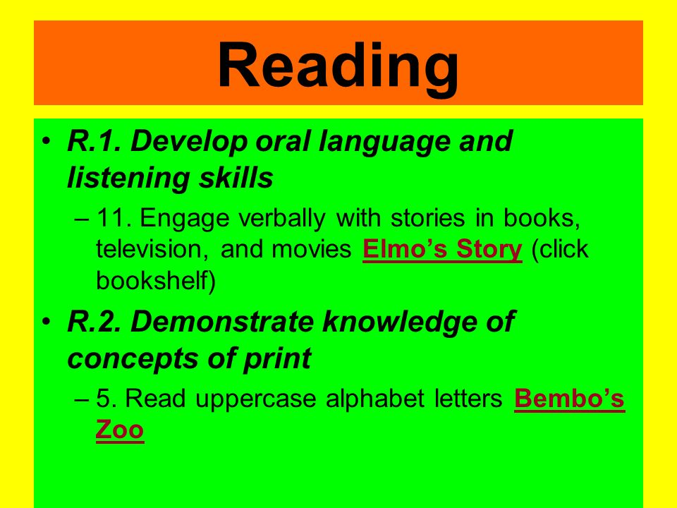 Writing Across Curriculum PowerPoints