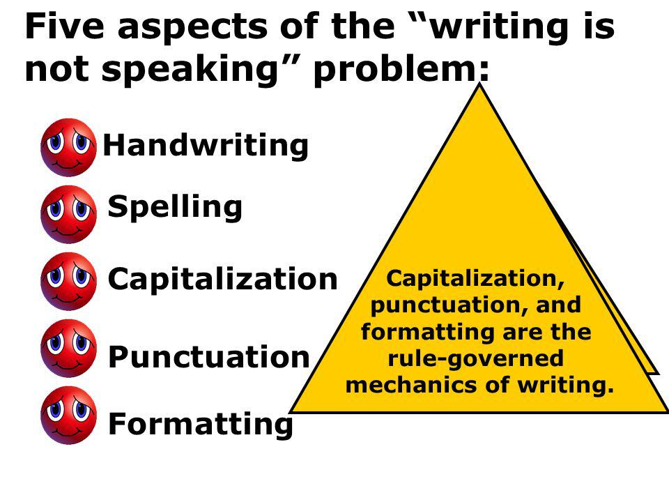 Handwriting Spelling Capitalization Five aspects of the writing is not speaking problem: PunctuationFormatting Handwriting and spelling comprise basic