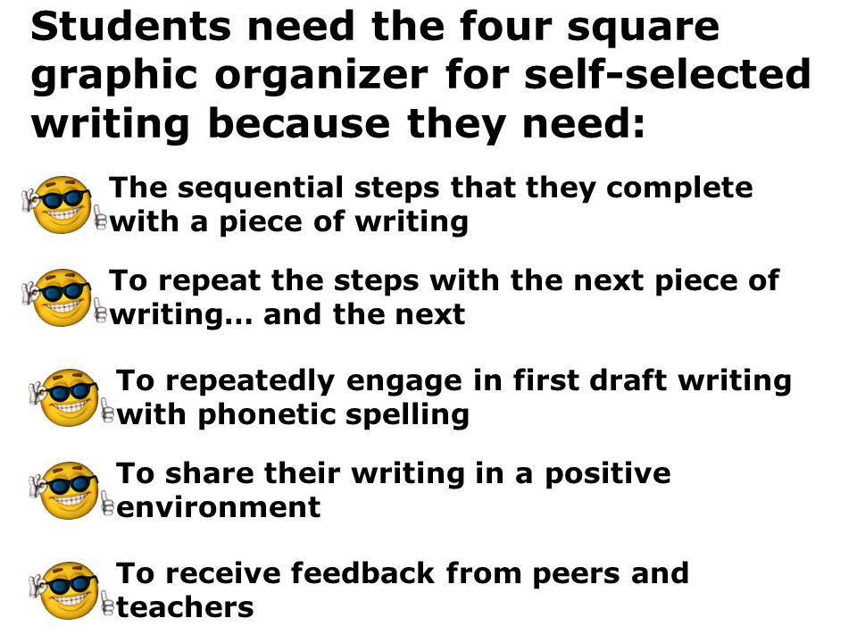 What can I do about it.Teach writing skills often through mini-lessons.