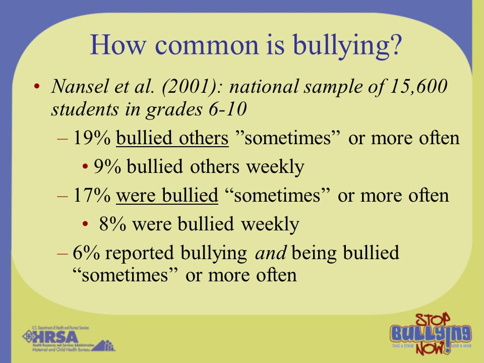 Reporting of Bullying to School Staff Many do not report being bullied.