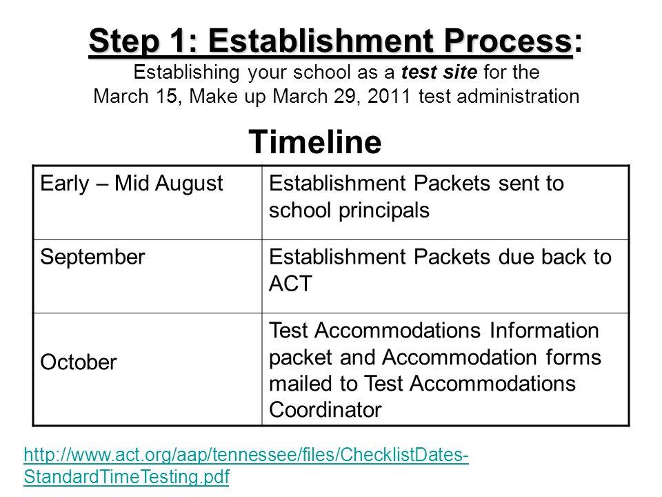 Step 1: Establishment Process Step 1: Establishment Process: Establishing your school as a test site for the March 15, Make up March 29, 2011 test adm