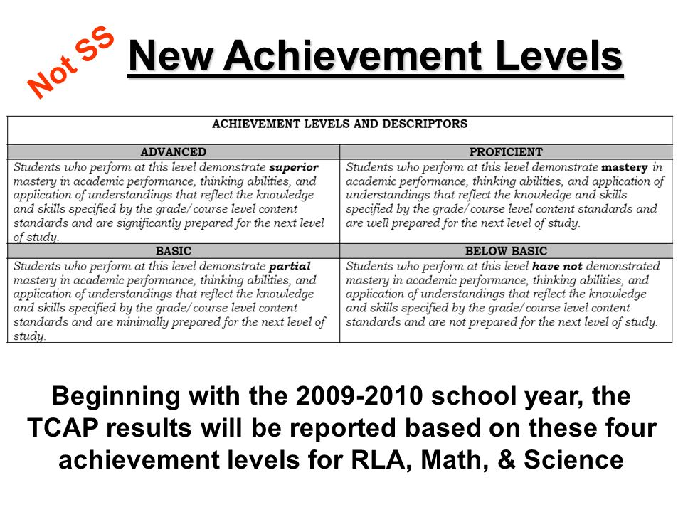 Beginning with the 2009-2010 school year, the TCAP results will be reported based on these four achievement levels for RLA, Math, & Science New Achiev