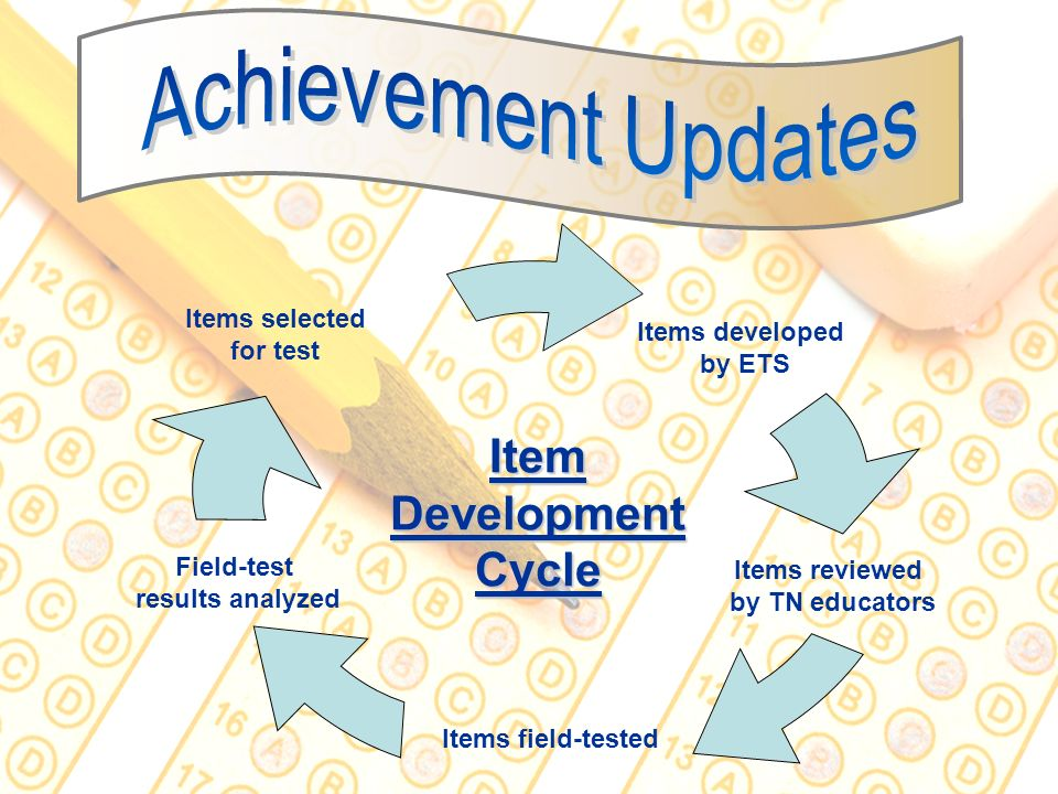 32 Item Development Cycle Items developed by ETS Items reviewed by TN educators Items field- tested Field-test results analyzed Items selected for tes