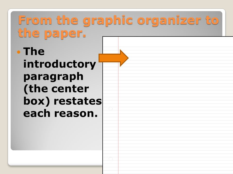 From the graphic organizer to the paper.