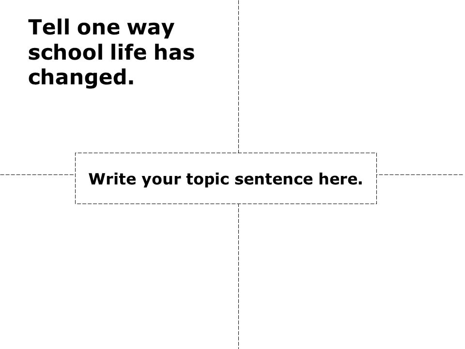 Write your topic sentence here. Tell another way school life has changed.