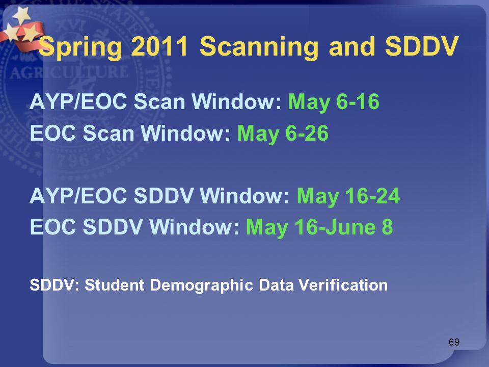 Spring 2011 Scanning and SDDV AYP/EOC Scan Window: May 6-16 EOC Scan Window: May 6-26 AYP/EOC SDDV Window: May 16-24 EOC SDDV Window: May 16-June 8 SD