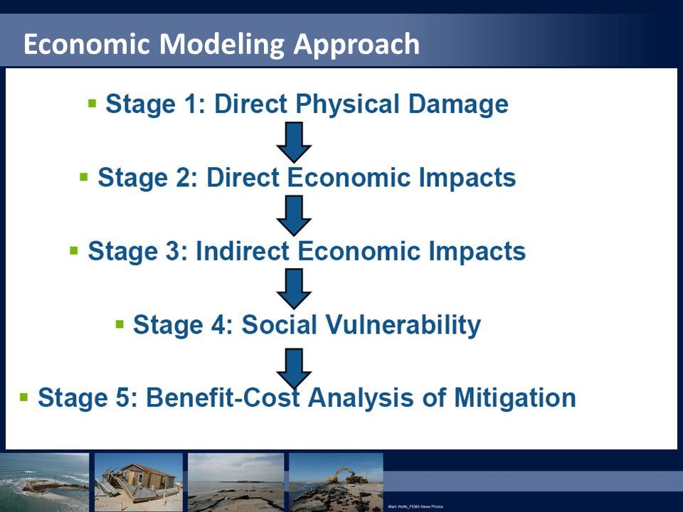 Economic Modeling Approach