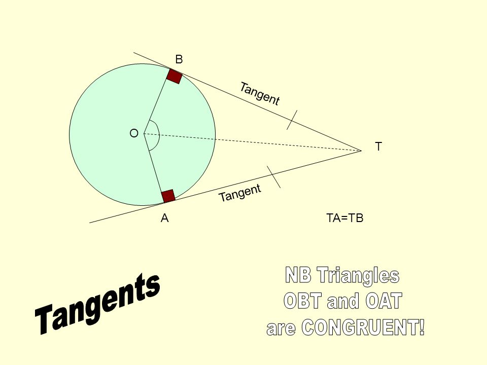 Major Segment Minor Segment ABC E D The Shaded Segment BED is called the alternate segment to the angle CBD The angle between a tangent to a circle and a chord drawn through the point of contact is equal to any angle subtended by the chord at the circumference in the alternate segment