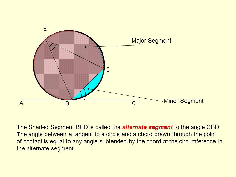 Centre of Circle Diameter