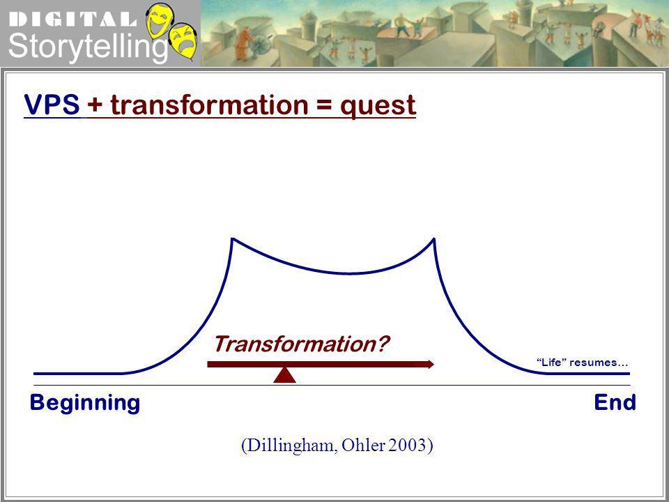 Digital Storytelling (Dillingham, Ohler 2003) Transformation? Beginning Life resumes… VPS + transformation = quest End