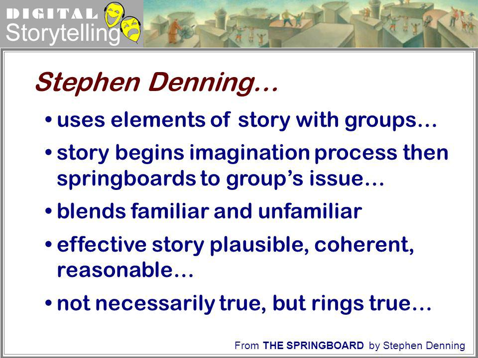 Digital Storytelling Stephen Denning… uses elements of story with groups… story begins imagination process then springboards to groups issue… blends f