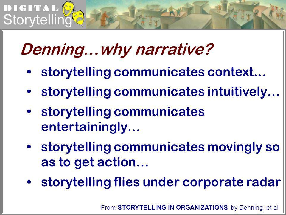 Digital Storytelling From STORYTELLING IN ORGANIZATIONS by Denning, et al storytelling communicates context… storytelling communicates intuitively… st