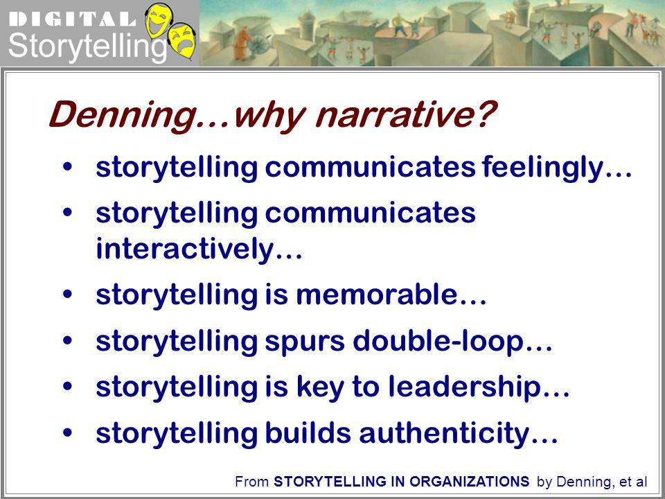 Digital Storytelling From STORYTELLING IN ORGANIZATIONS by Denning, et al storytelling communicates feelingly… storytelling communicates interactively