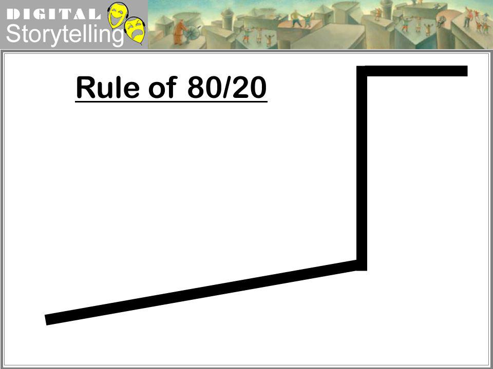 Digital Storytelling Rule of 80/20