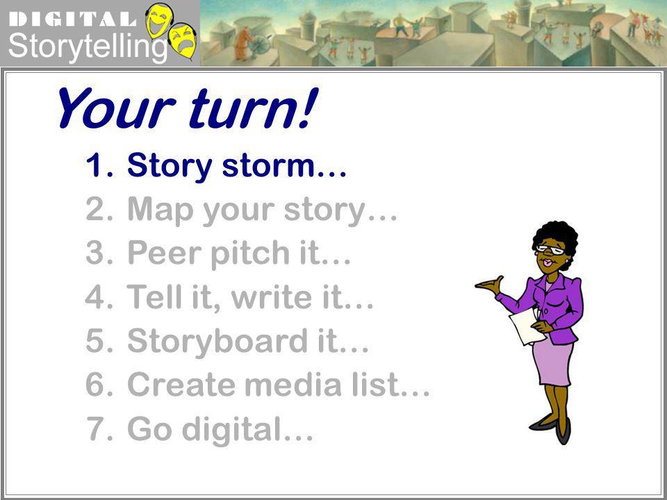 Digital Storytelling 1. Story storm… 2. Map your story… 3. Peer pitch it… 4. Tell it, write it… 5. Storyboard it… 6. Create media list… 7. Go digital…