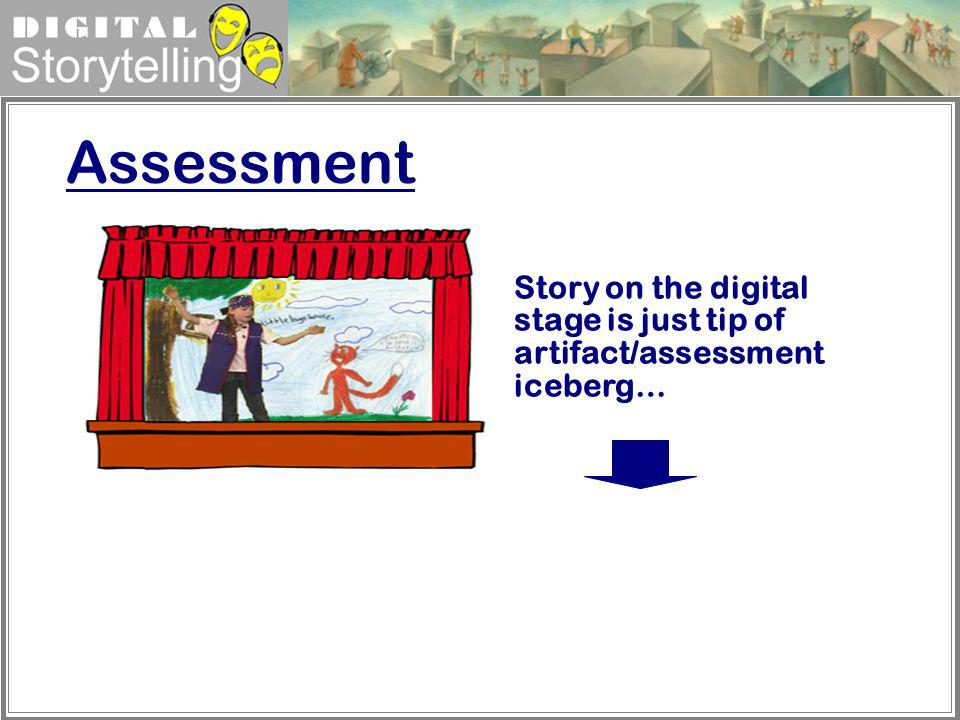 Digital Storytelling Story on the digital stage is just tip of artifact/assessment iceberg… Assessment