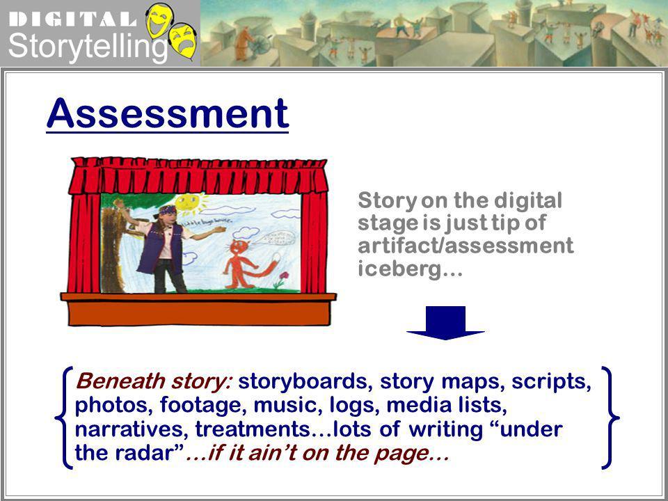 Digital Storytelling Beneath story: storyboards, story maps, scripts, photos, footage, music, logs, media lists, narratives, treatments…lots of writin