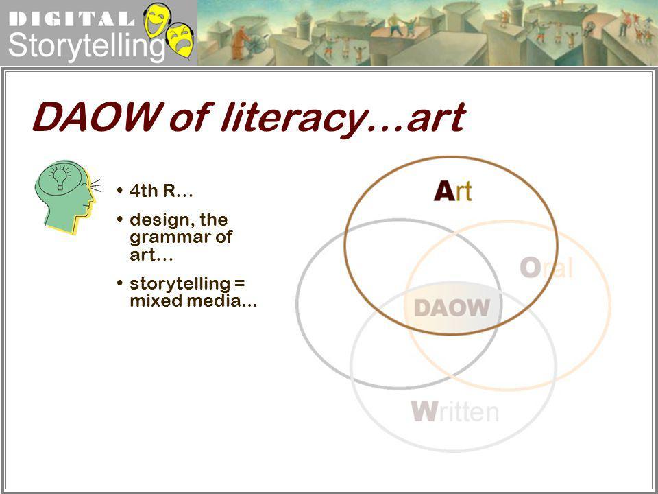 Digital Storytelling DAOW of literacy…art 4th R… design, the grammar of art… storytelling = mixed media...