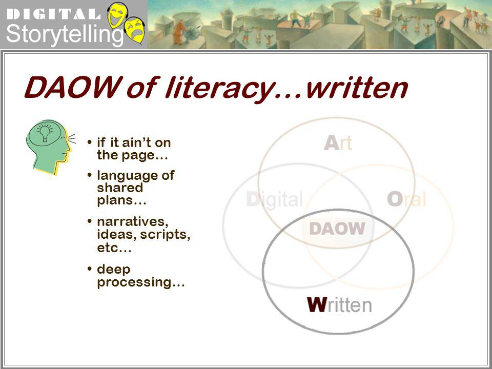 Digital Storytelling if it aint on the page… DAOW of literacy…written if it aint on the page… language of shared plans… narratives, ideas, scripts, et