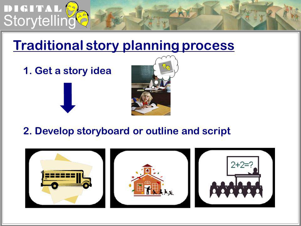 Digital Storytelling Traditional story planning process 1. Get a story idea 2. Develop storyboard or outline and script