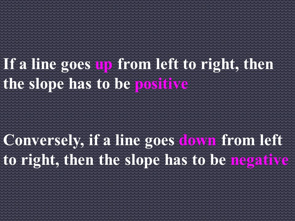 If a line goes up from left to right, then the slope has to be positive Conversely, if a line goes down from left to right, then the slope has to be negative