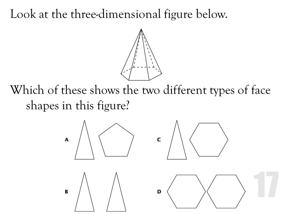 Look at the three-dimensional figure below. Which of these shows the two different types of face shapes in this figure?