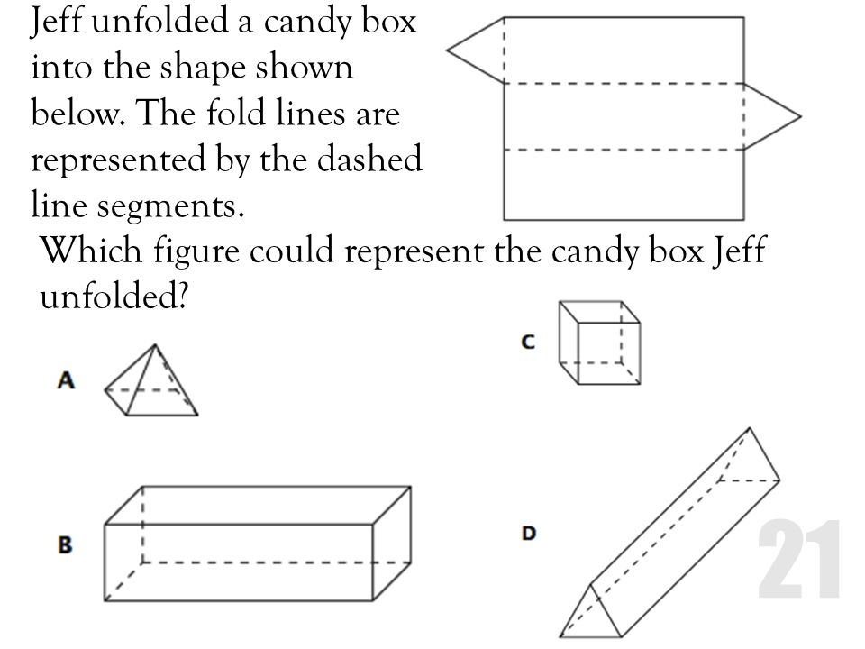 Jeff unfolded a candy box into the shape shown below. The fold lines are represented by the dashed line segments. Which figure could represent the can