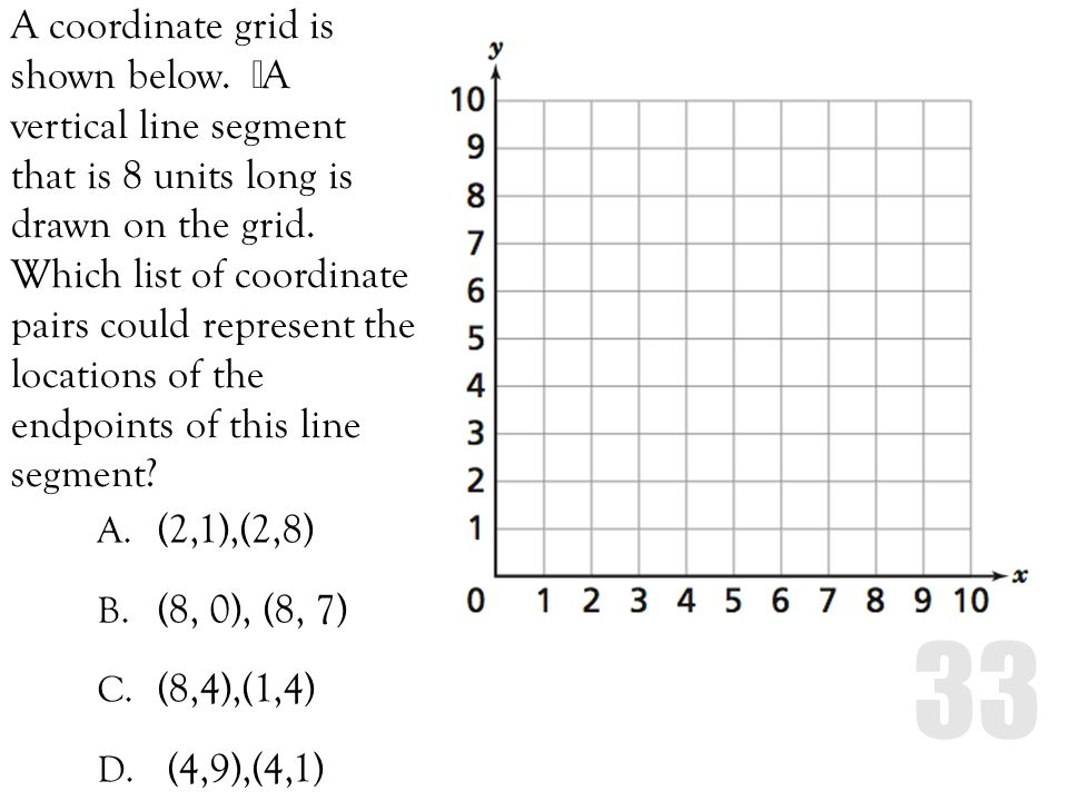 A coordinate grid is shown below. A vertical line segment that is 8 units long is drawn on the grid. Which list of coordinate pairs could represent th