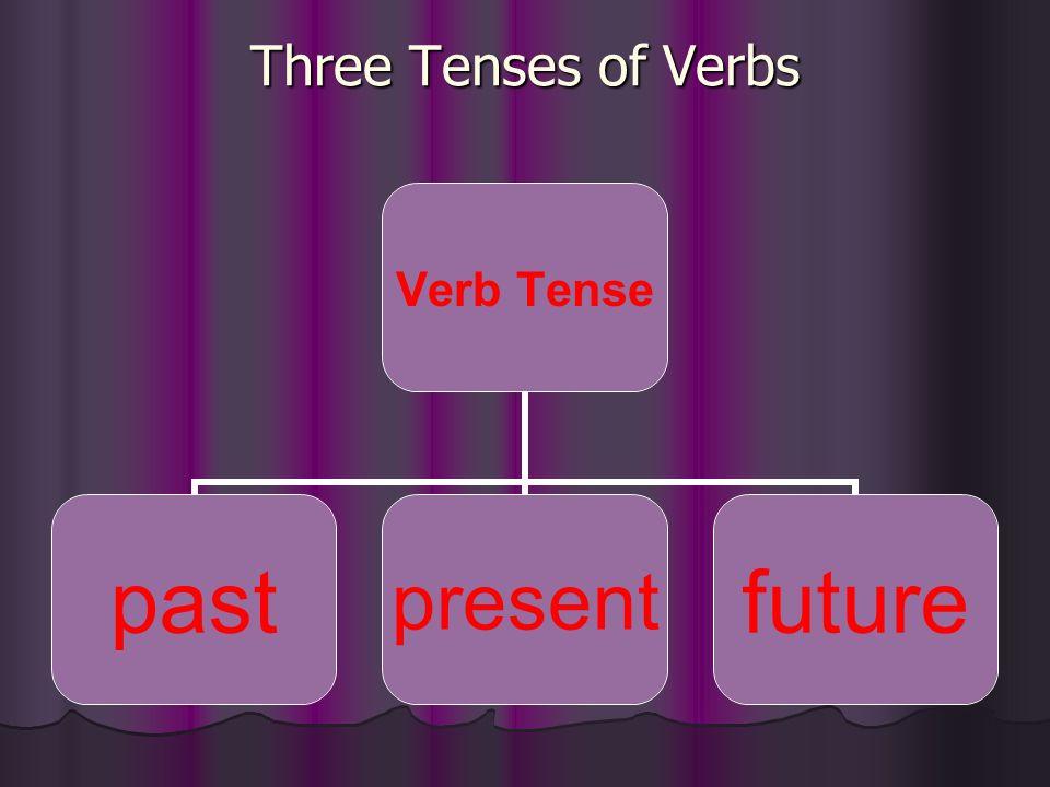 Three Tenses of Verbs Verb Tense pastpresentfuture