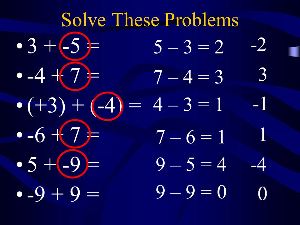 Solve These Problems 3 + -5 = -4 + 7 = (+3) + (-4) = -6 + 7 = 5 + -9 = -9 + 9 = -2 5 – 3 = 2 0 -4 1 3 9 – 9 = 0 9 – 5 = 4 7 – 6 = 1 4 – 3 = 1 7 – 4 =