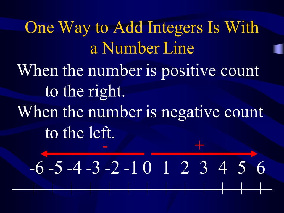 One Way to Add Integers Is With a Number Line 0123456-2-3-4-5-6 When the number is positive count to the right. When the number is negative count to t