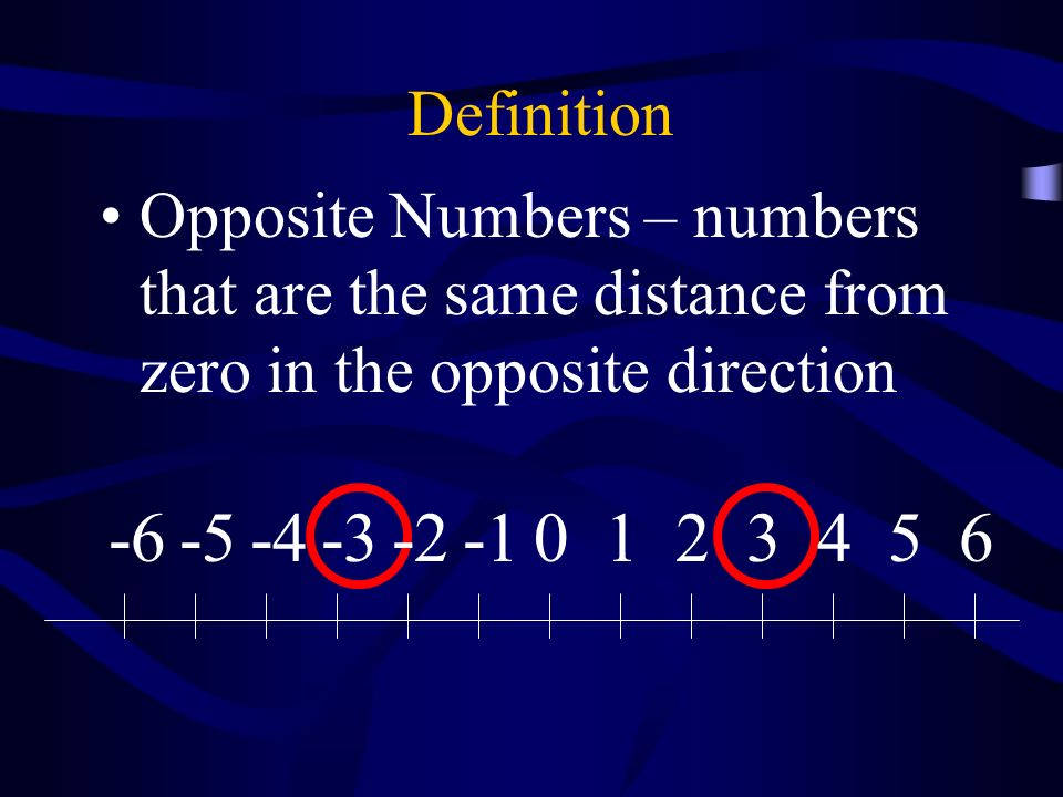 One Way to Add Integers Is With a Number Line 0123456-2-3-4-5-6 When the number is positive count to the right.