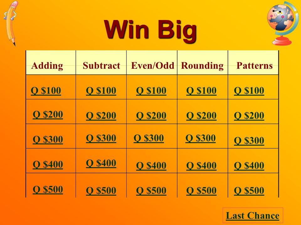 Win Big AddingSubtractEven/Odd Rounding Patterns Q $100 Q $200 Q $300 Q $400 Q $500 Q $100 Q $200 Q $300 Q $400 Q $500 Last Chance