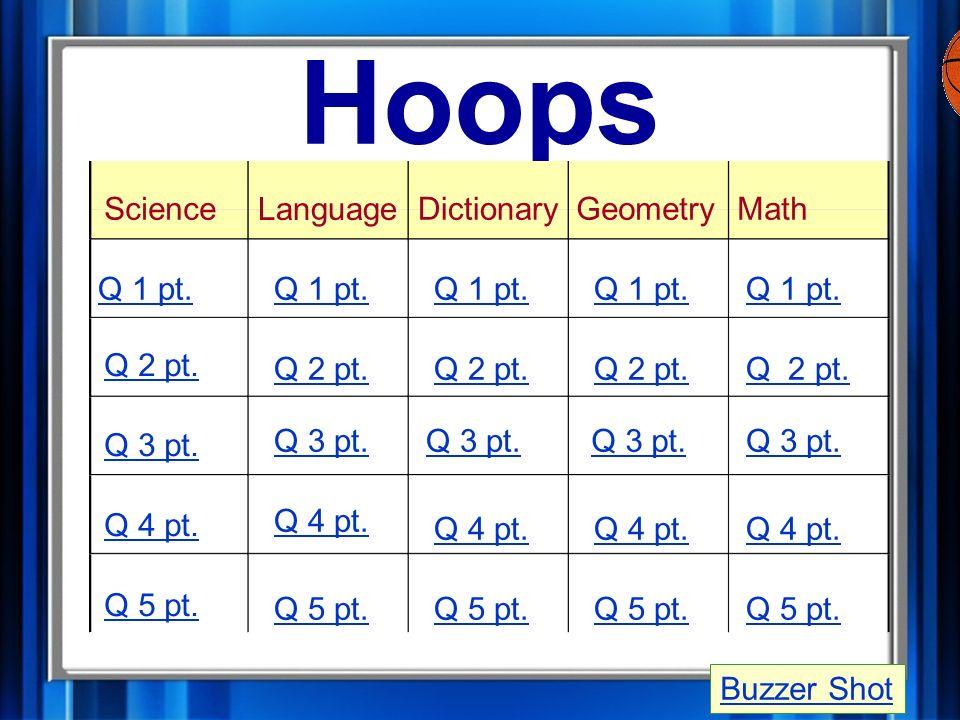 Hoops Science Language DictionaryGeometry Math Q 1 pt.