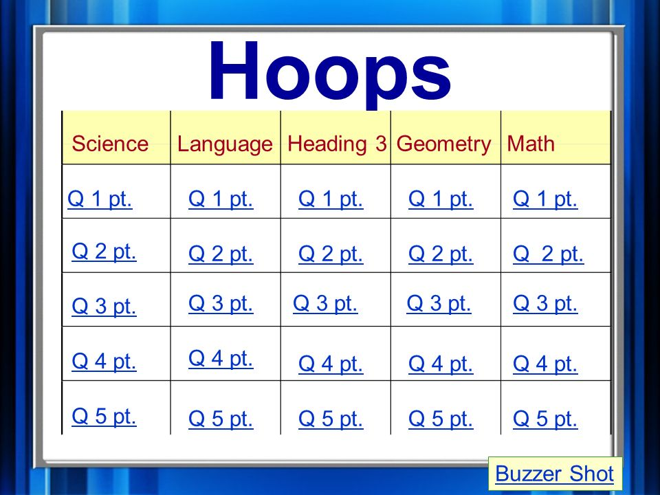 Hoops Science Language DictionaryGeometry Math Q 1 pt. Q 2 pt. Q 3 pt. Q 4 pt. Q 5 pt. Q 1 pt. Q 2 pt. Q 3 pt. Q 4 pt. Q 5 pt. Buzzer Shot