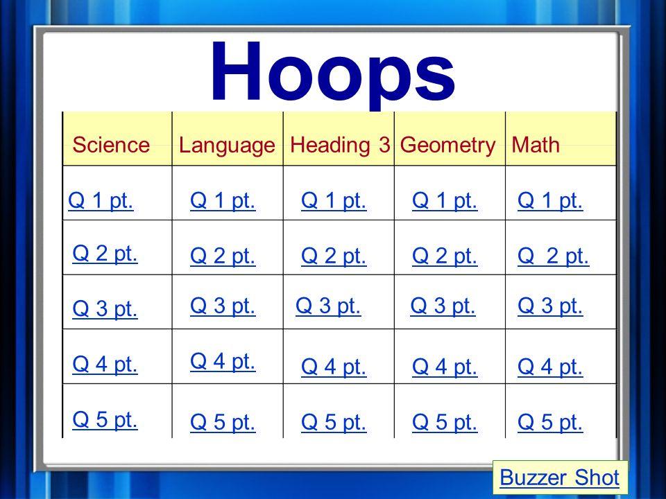Hoops Science Language Heading 3Geometry Math Q 1 pt.