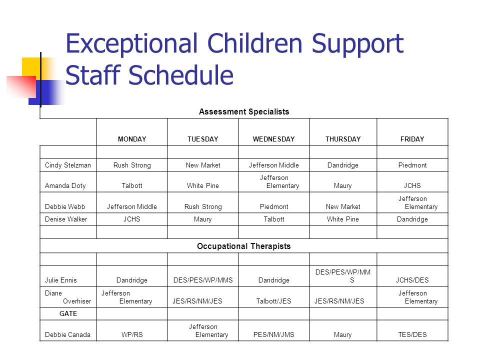 Exceptional Children Support Staff Schedule Assessment Specialists MONDAYTUESDAYWEDNESDAYTHURSDAYFRIDAY Cindy StelzmanRush StrongNew MarketJefferson MiddleDandridgePiedmont Amanda DotyTalbottWhite Pine Jefferson ElementaryMauryJCHS Debbie WebbJefferson MiddleRush StrongPiedmontNew Market Jefferson Elementary Denise WalkerJCHSMauryTalbottWhite PineDandridge Occupational Therapists Julie EnnisDandridgeDES/PES/WP/MMSDandridge DES/PES/WP/MM SJCHS/DES Diane Overhiser Jefferson ElementaryJES/RS/NM/JESTalbott/JESJES/RS/NM/JES Jefferson Elementary GATE Debbie CanadaWP/RS Jefferson ElementaryPES/NM/JMSMauryTES/DES