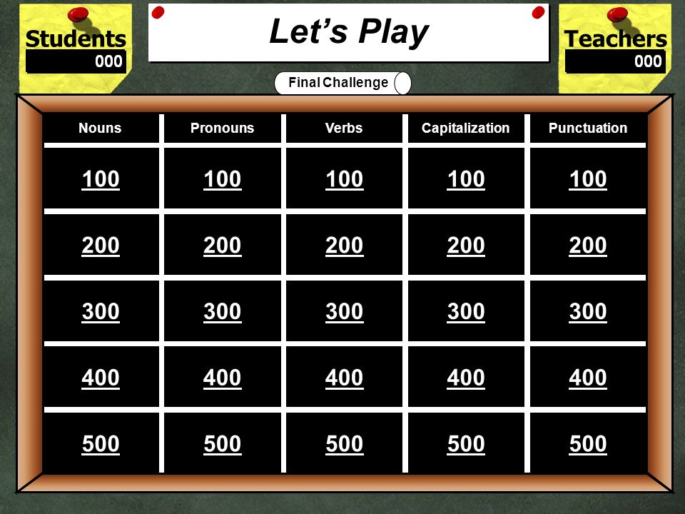 StudentsTeachers Game BoardNounsPronounsVerbsCapitalizationPunctuation 100 200 300 400 500 Lets Play Final Challenge