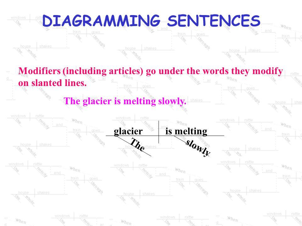 DIAGRAMMING SENTENCES Be sure to review the rest of the material on DIAGRAMMING SENTENCES in the Guide to Grammar and Writing.