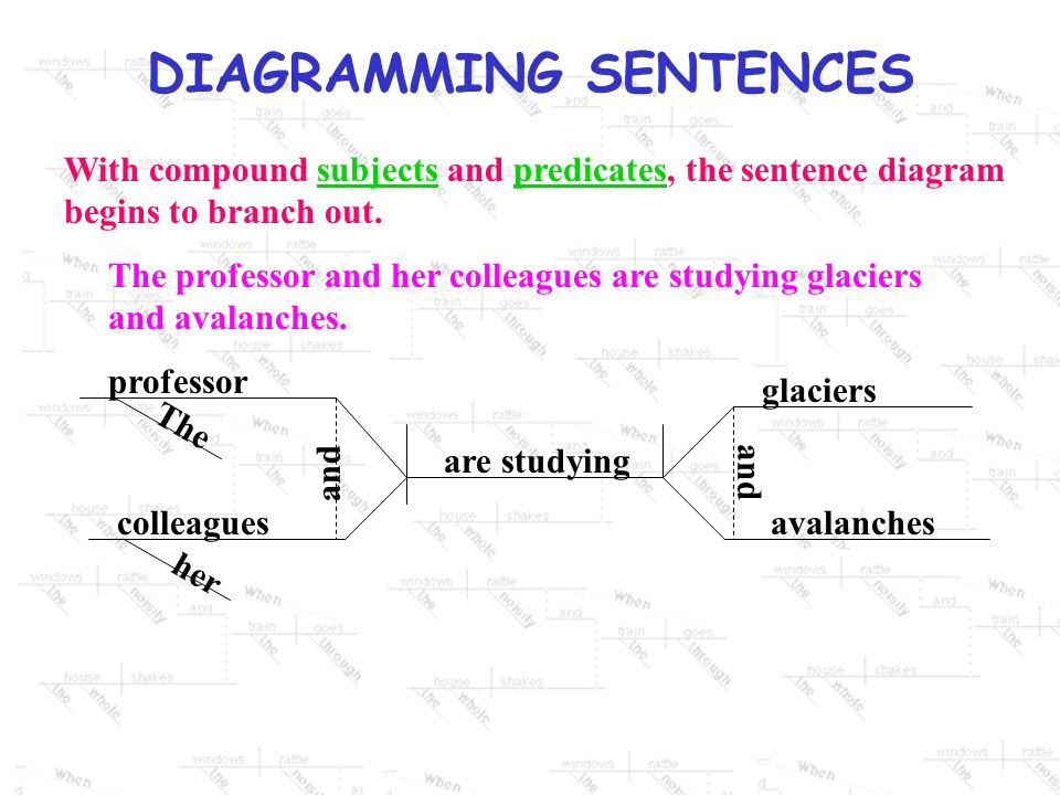 DIAGRAMMING SENTENCES Predicate nouns and predicate adjectivesPredicate nouns and predicate adjectives follow the verb and are separated from the verb