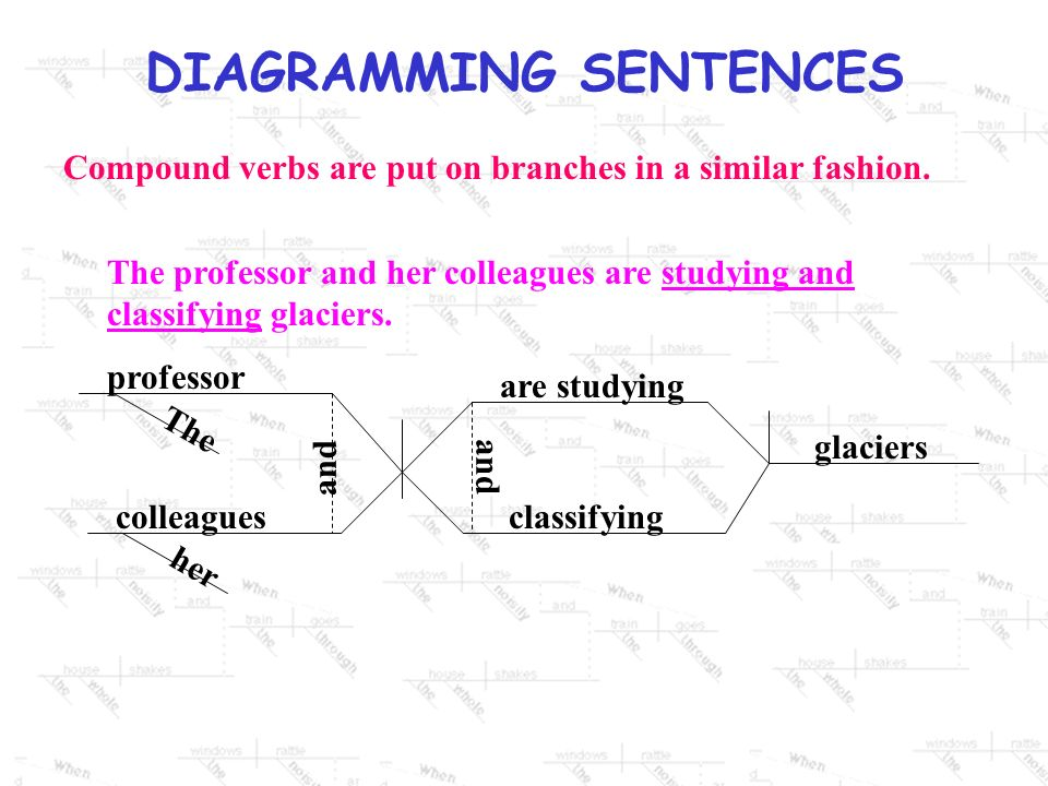 DIAGRAMMING SENTENCES Compound verbs are put on branches in a similar fashion.