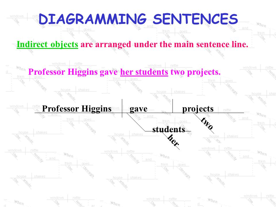 DIAGRAMMING SENTENCES Indirect objectsIndirect objects are arranged under the main sentence line.
