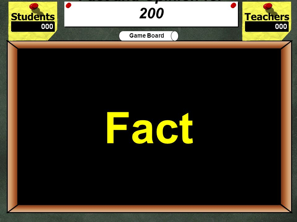 StudentsTeachers Game Board Koalas are the cutest animals of all. Fact Opinion 100 Opinion Fact and Opinion for 100