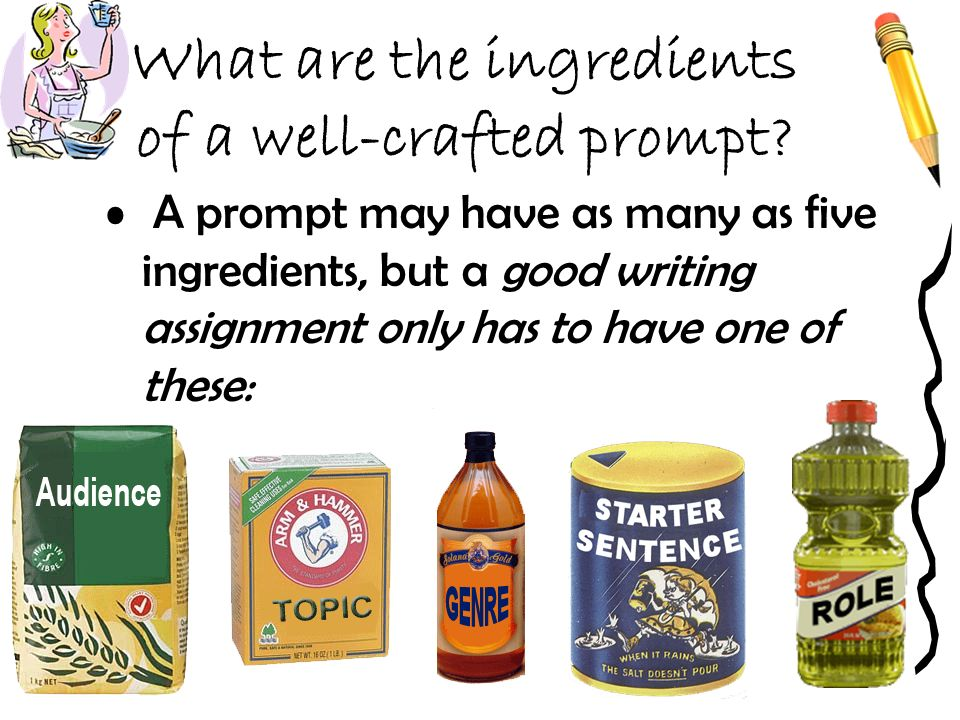 What are the ingredients of a well-crafted prompt.