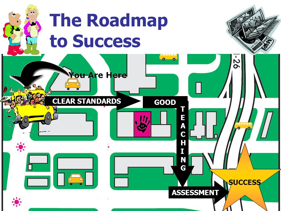 The Roadmap to Success CLEAR STANDARDS GOOD TEACHINGTEACHING ASSESSMENT SUCCESS