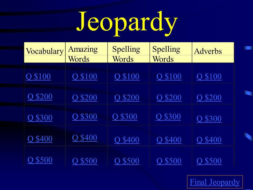 Template by: Mark Damon Jeopardy Game for Helen Keller by: Karen Gentry Sophia-Soak Creek Raleigh Co. Schools West Virginia