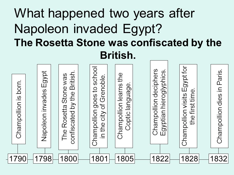 What happened two years after Napoleon invaded Egypt.