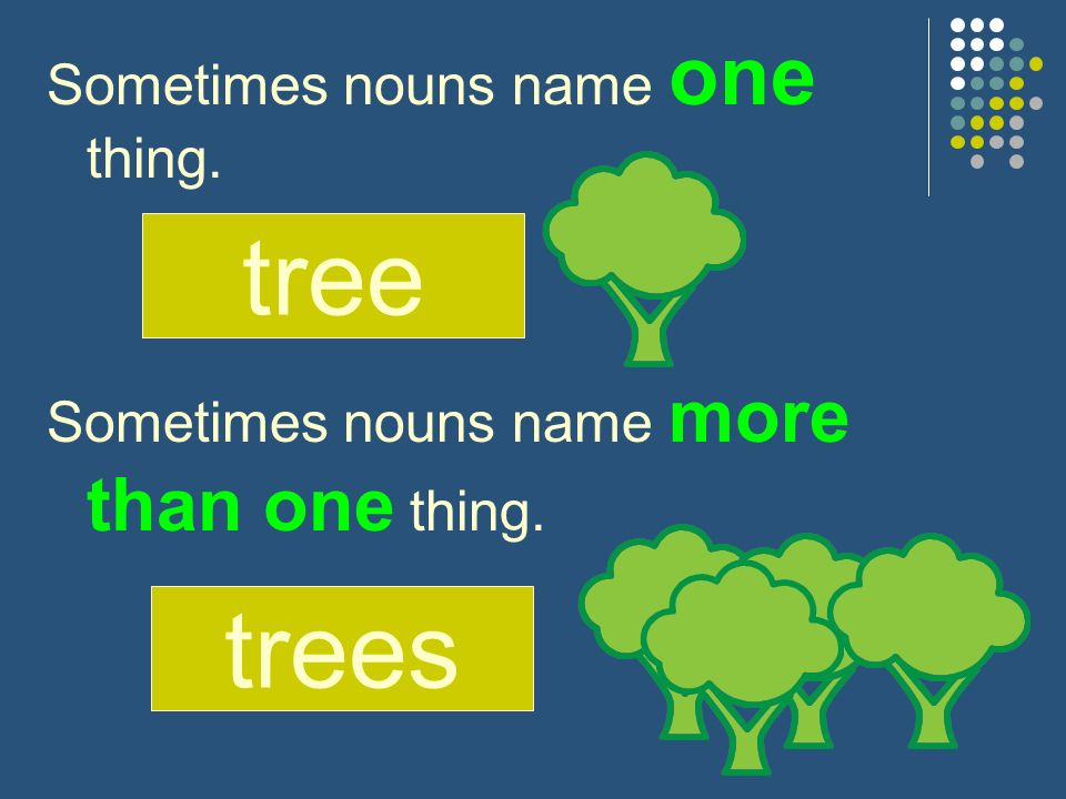 Sometimes nouns name one thing. Sometimes nouns name more than one thing. tree trees